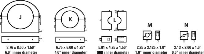 美国PEAROSN电流监控器(图1)